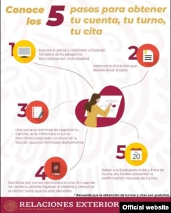 Sistema de citas de la Embajada de México.
