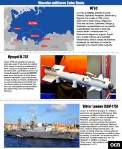 Vínculos militares entre Cuba y la Federación Rusa.