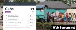 Cuba en el informe Freedom of the Net 2021. (Captura de pantalla/Freedom House)