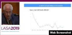 Efecto del modelo cubano en la economía. Crecimiento del PIB entre 2006-2017. (Gráfico LASA 2019)