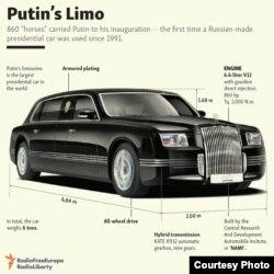 Auto nuevo de Putin 2018