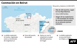 Infografía de explosión en Beirut.