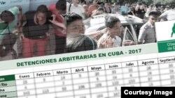 El organismo basa sus informes en el reporte de sus observadores en Cuba.