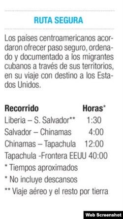 Recorrido de los cubanos por Centroamérica.