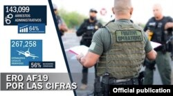 Cifra total de deportaciones en 2019. Imagen de ICE