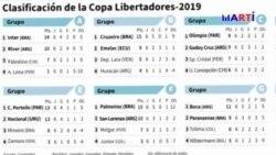 Deportes Edición Nocturna | 05/14/2019