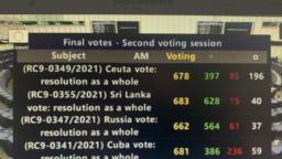 La votación de la Resolución. Tomado de @charazova.