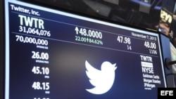Una pantalla informa sobre el valor de las acciones de Twitter, en Wall Street, Nueva York (Estados Unidos), hoy, jueves 7 de noviembre de 2013.