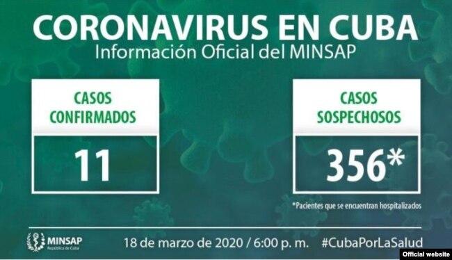 La información oficial que ofrece el jueves en su sitio de internet el Ministerio de Salud Pública de Cuba.