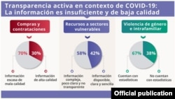 Otra gráfica del estudio de Alianza Regional.