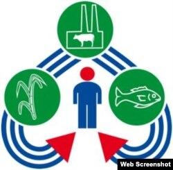 Logo del Instituto para la educación del agua