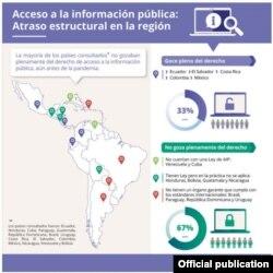 Una gráfica del informe de Alianza Regional con el desglose de los resultados de la investigación en 15 países, entre ellos Cuba.