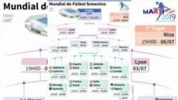 Deportes Edición Nocturna   06/21/2019